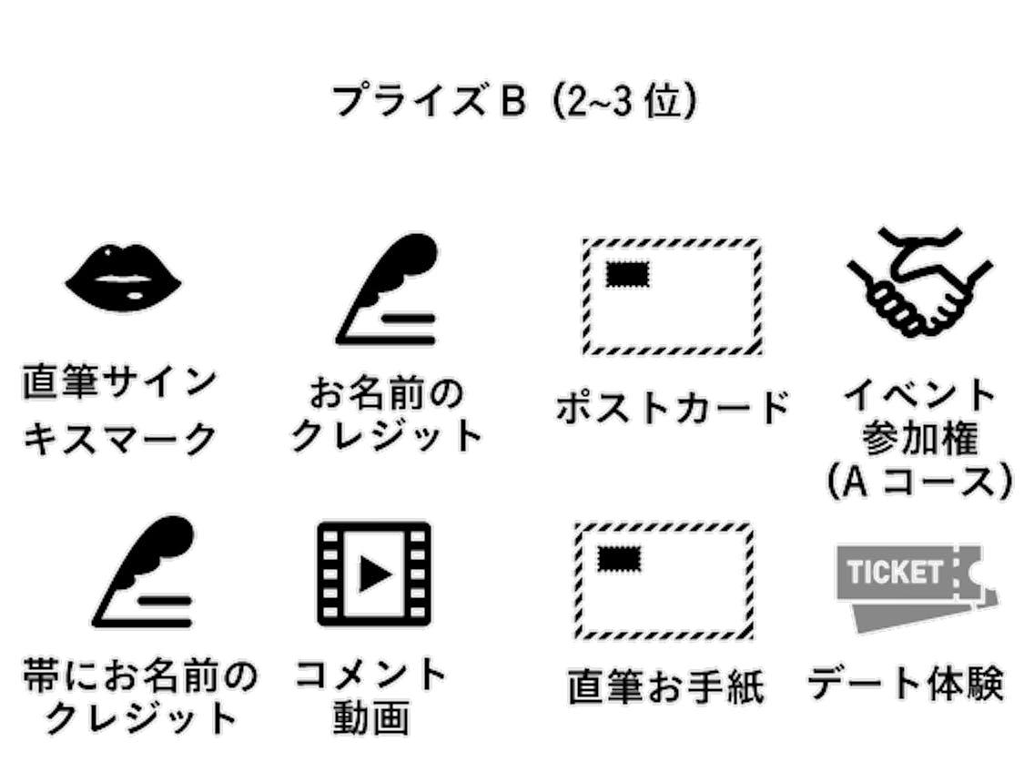 プライズB(2位〜3位)