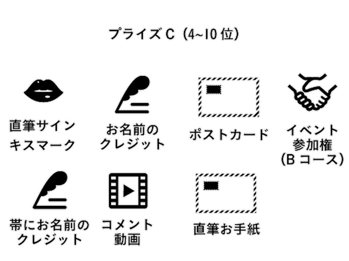 プライズC(4位〜10位)