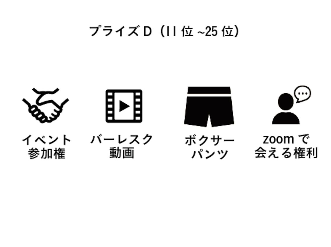 プライズD(11~25位)