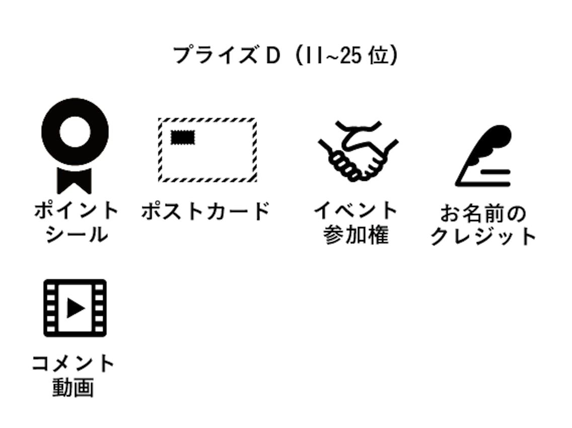プライズD(11〜25位)
