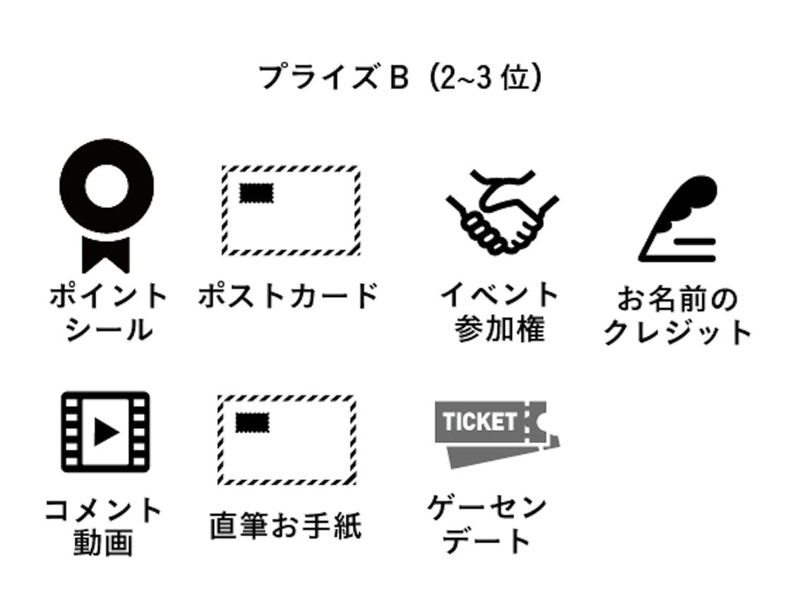 プライズB(2〜3位)
